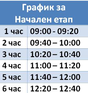 График за компенсаторни дейности за периода 02.12.2020 г. - 21.12.2020 г. - Изображение 1