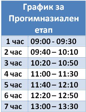 График за компенсаторни дейности за периода 02.12.2020 г. - 21.12.2020 г. - Изображение 2