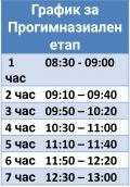 Преминаваме от днес към оn-line обучение на ротационен принцип - ОУ Гео Милев - Пловдив